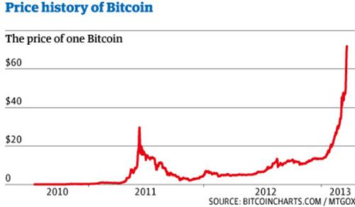 bitcoin 03
